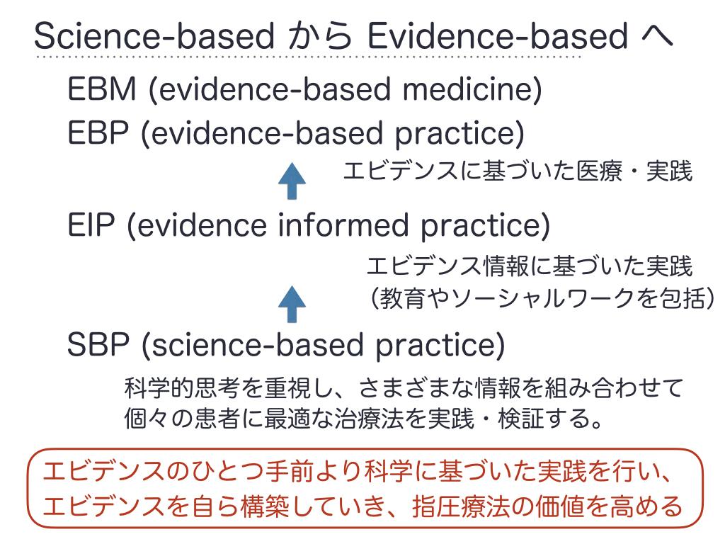 Science-based から Evidence-based へ