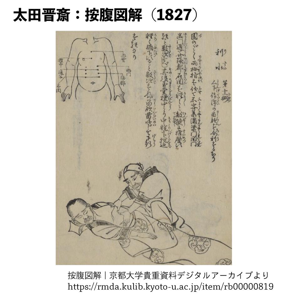 太田晋斎:按腹図解(1827)